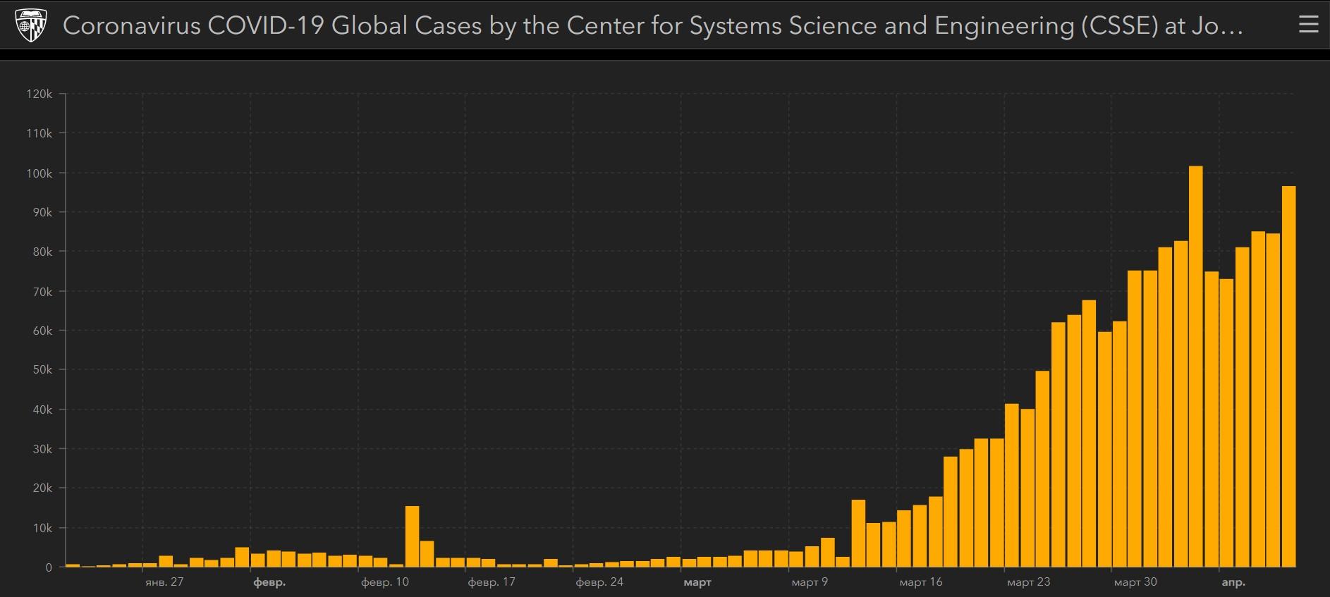 11 квітня світ коронавірус