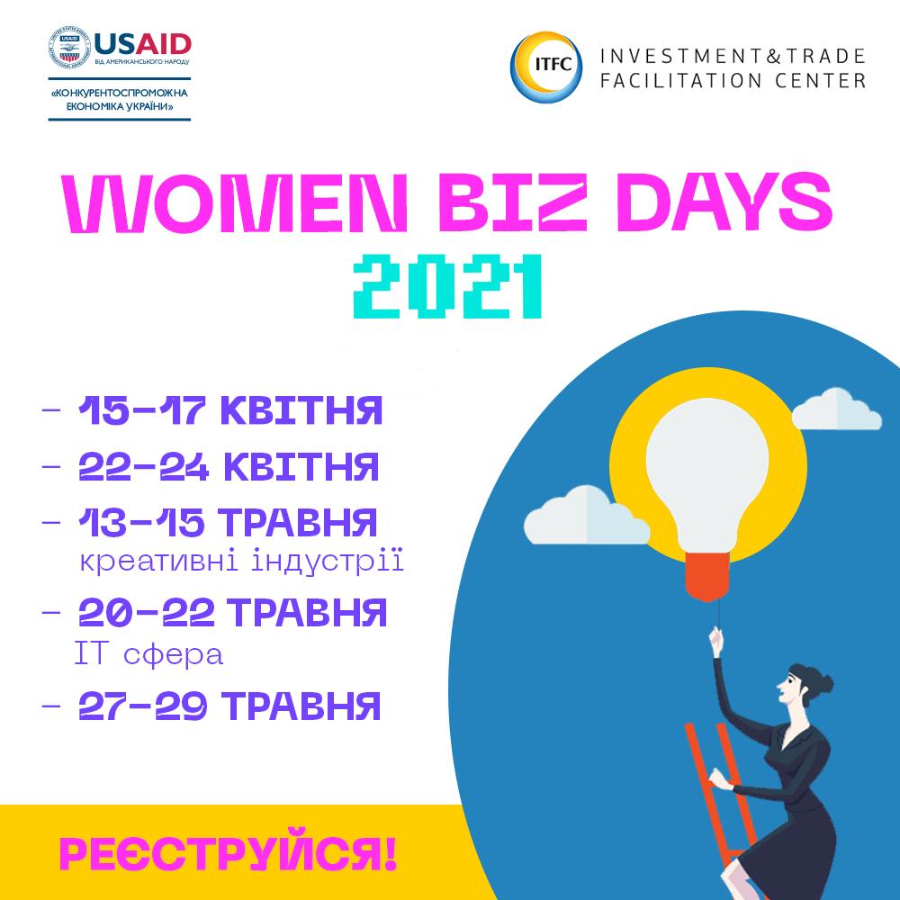 Серія безкоштовних онлайн семінарів Women Biz Days для жінок-підприємниць