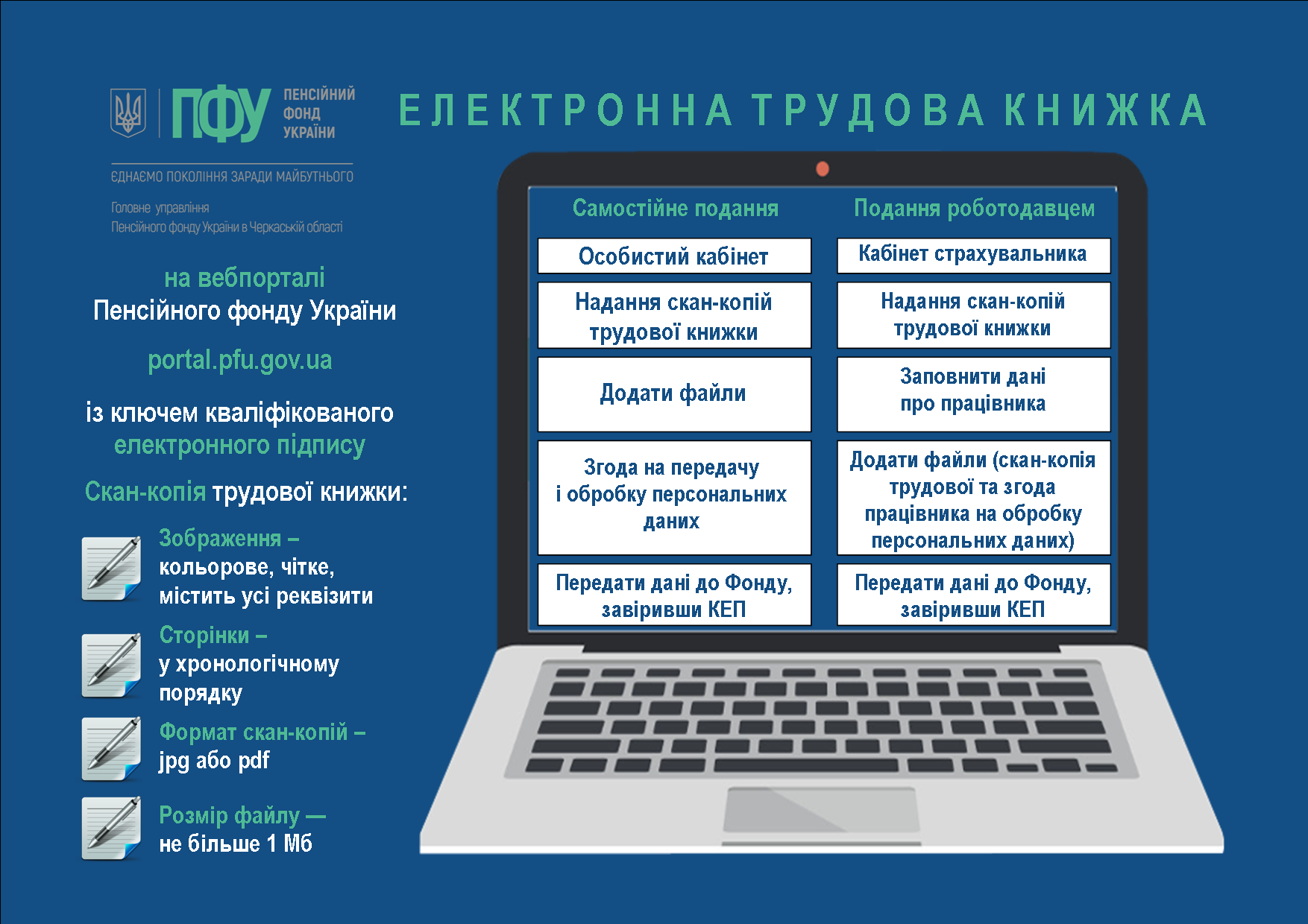 На Черкащині починають діяти електронні трудові книжки